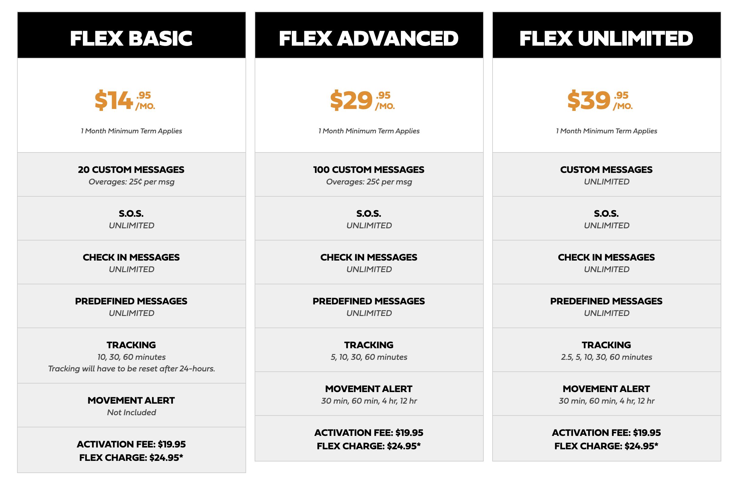 SPOT X Flex plan