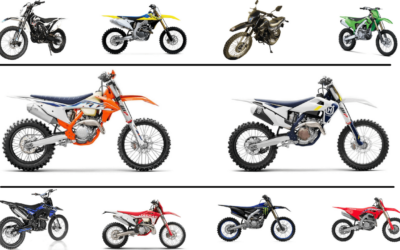 Best 250cc Dirt Bikes For 2021